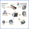 Sand making plant has complete solution of equipment and service
