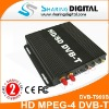 Sharing Digital High Quality Car Mobile Digital MPEG-4 DVB-T Receiver with PVR and HDMI