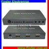 HiFi 4x2 HDMI True Matrix Switch