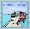 Stimulatiing 5D cinema equipment manufacturer