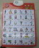 Education voice chart, audio grapheme, voice wall chart