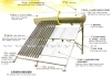 pressurized tank Solar Water Heaters (SOLAR KEY MARK and SRCC Certificate)