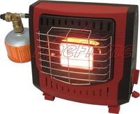 Gas heater _ CE Approval