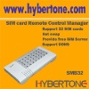 32 SIM Card Server Remote Contorl Manager