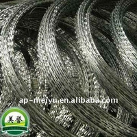 Galvanized Razor Barbed Wire (Anping MeiYu WireMesh Factory)