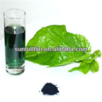 pure Sodium copper chlorophyllin