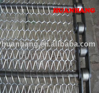 Conveyer Belt Mesh