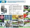 multifunctional water high pressure cleaner