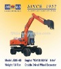 Factory Direct! JG85-6S 0.4m3 8 ton 53KW Double drived wheel excavator