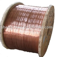CCA WIRE 2.05MM