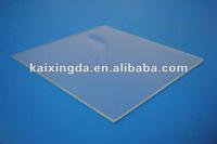 2~22mm round Borosilicate glass sheet
