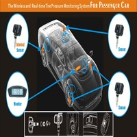 tire pressure monitoring system TM-509A+SF