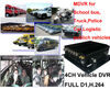The latest H.264, Dual streaming 4 camera inputs NTSC / PAL Free CMS software Mobil DVR Support Google Map