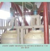 reliable operate plaster powder manufacturing machinery/line