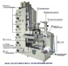 high quality flexo printing machine
