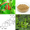 high quality Gymnema sylvestre extract in bulk