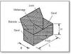 Gabion wall(wire mesh manufacturer)