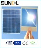 Solar energy 230w solar module/panel/model pv panel with lowest price