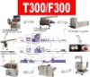 T300 Soft Candy Machine with GQ300