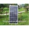 Best price per watt 100W solar panels