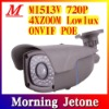 5-15mm auto zoom security camera VGA CMOS sensor