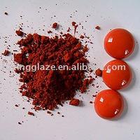 Ceramic Colour