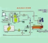 Sludge Dewatering Complete Equipment